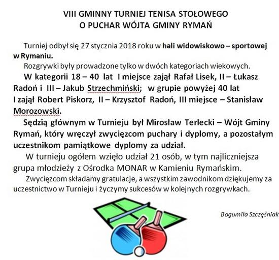 Wyniki Turnieju Tenisa Stolowego 27.01.2018